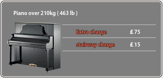 Piano over to 210kg
