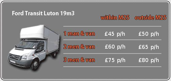 Ford Transit Luton 19m3