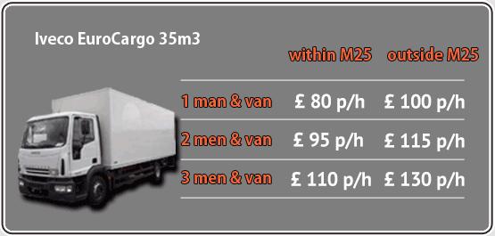 Iveco EuroCargo 35m3